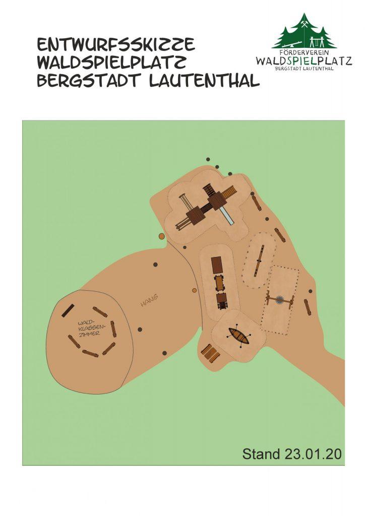 Waldspielplatz Skizze
